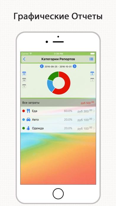 DayCost - Личные финансыСкриншоты 4