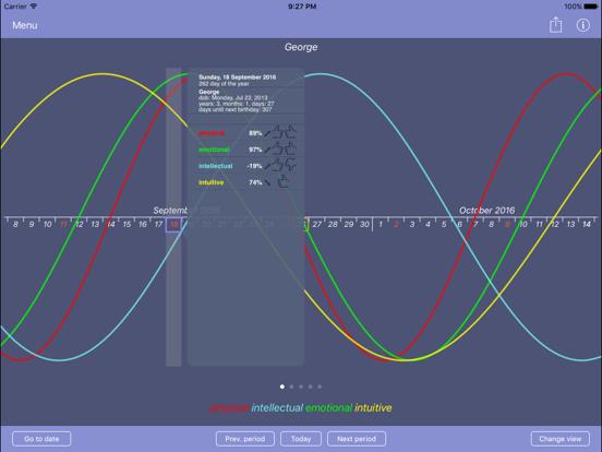 Biorhythms 4U Screenshots