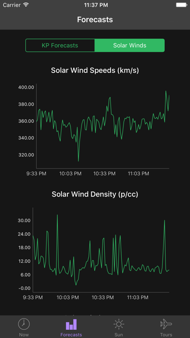 My Aurora Forecast & Alerts Screenshot