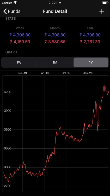Moneysage screenshot-4