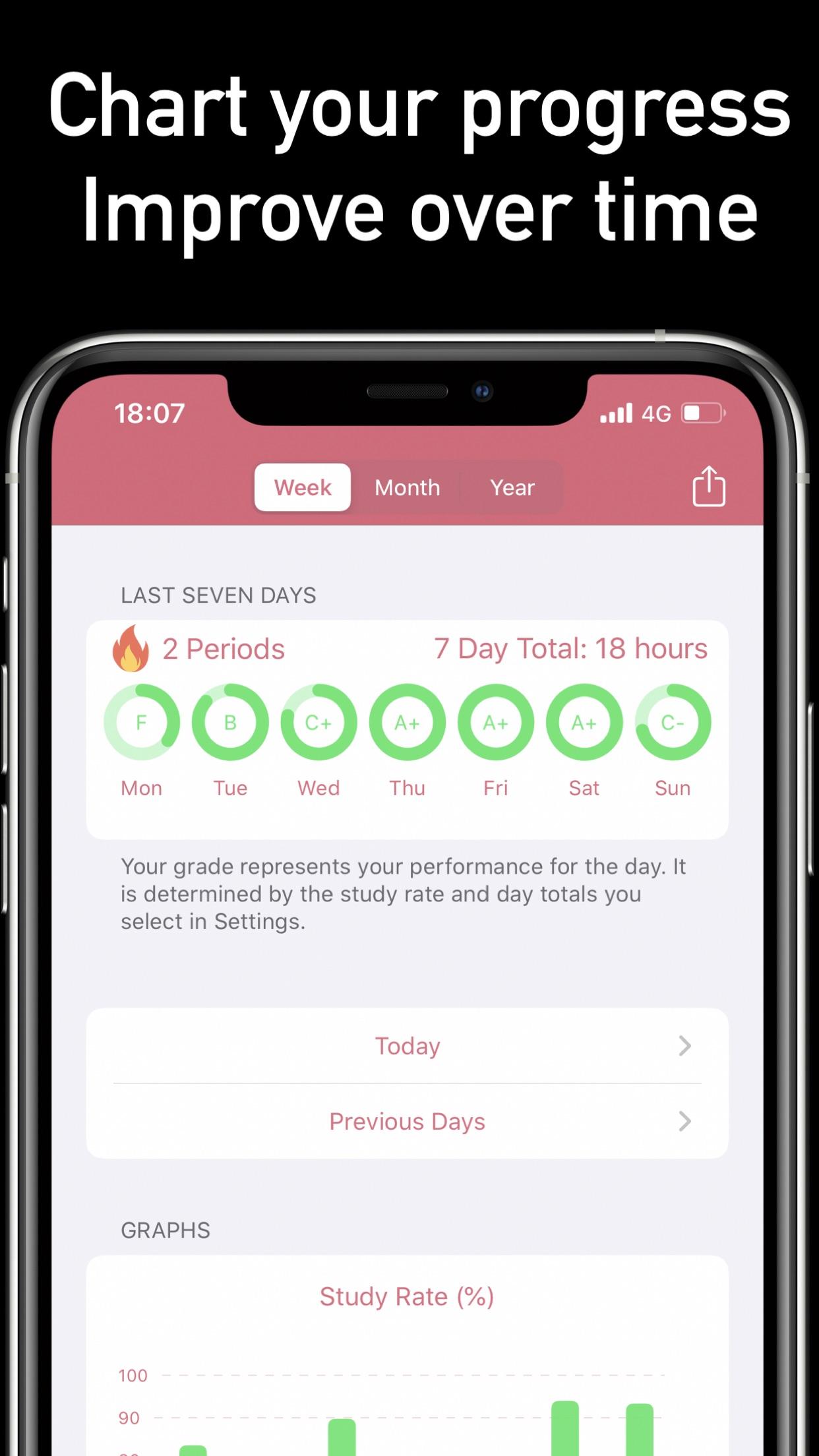 StudyBreak Focus Habit Tracker Screenshot