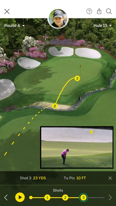 The Masters Tournament review screenshots