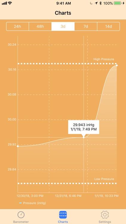 Digital Barometer S10 screenshot-3