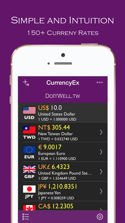 CurrencyEx Convert screenshot-0
