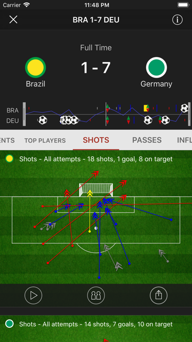Top 10 Apps like Stats Zone By Fourfourtwo Live Scores