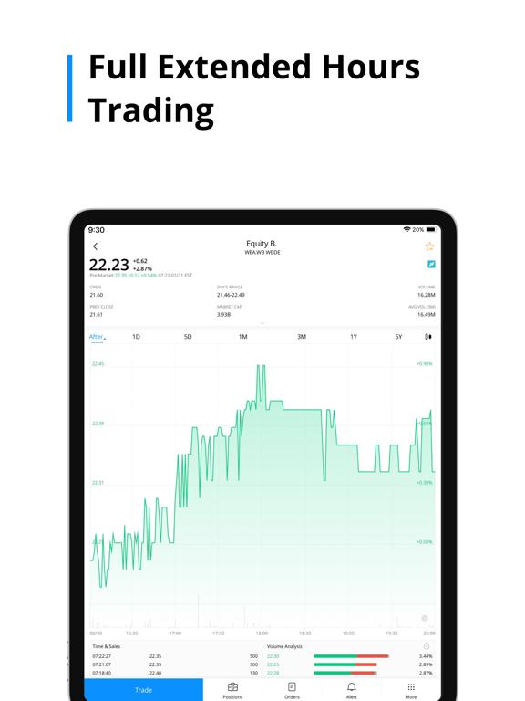 Screenshot #6 pour Webull: Trade Stocks & ETFs
