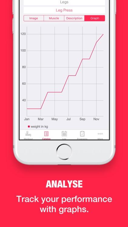 Powr Weight Lifting Tracker