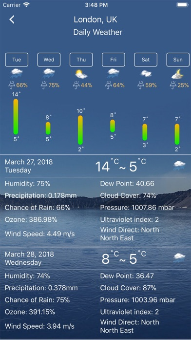 Screenshot for Weather : Weather forecast in United States App Store