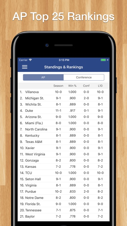 Scores App: College Basketball screenshot-5