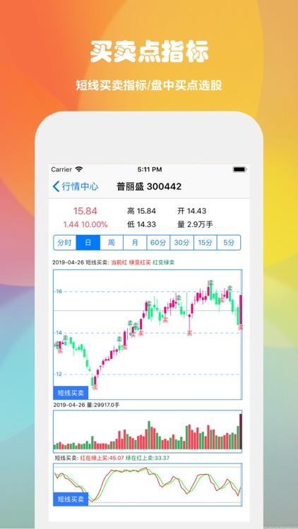 选股助手-公式选股软件,股票开户 screenshot-5