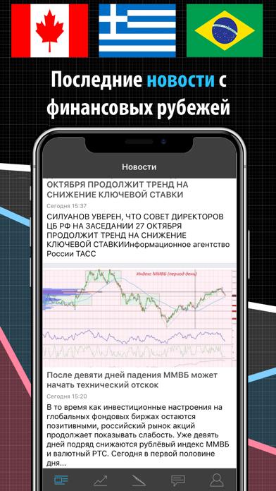 Raters - Курс валютСкриншоты 4