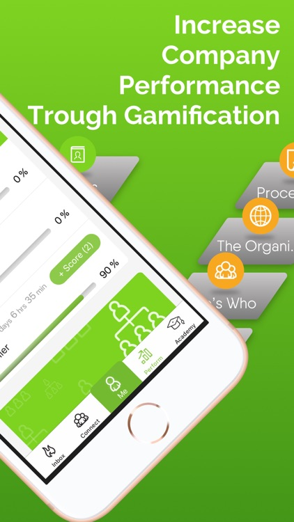 Bravon - Business Gamification