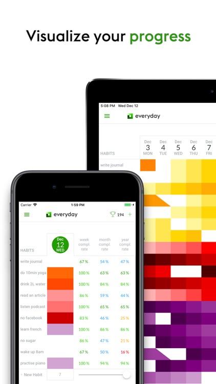everyday | Habit tracker