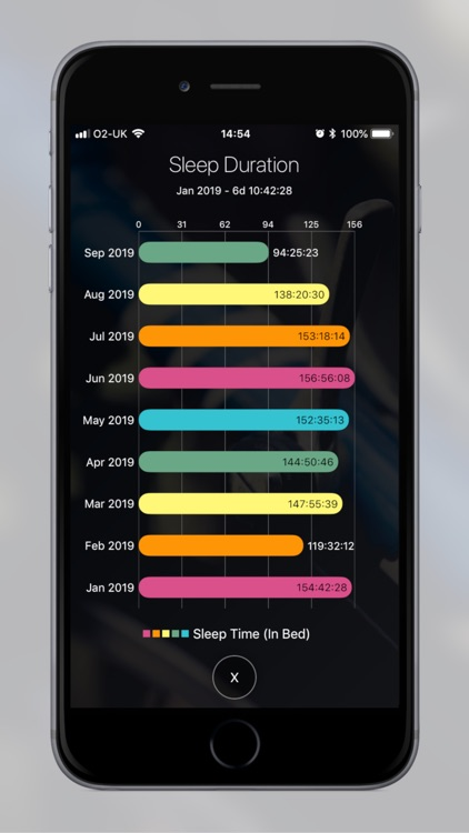 Sleep Tracker'