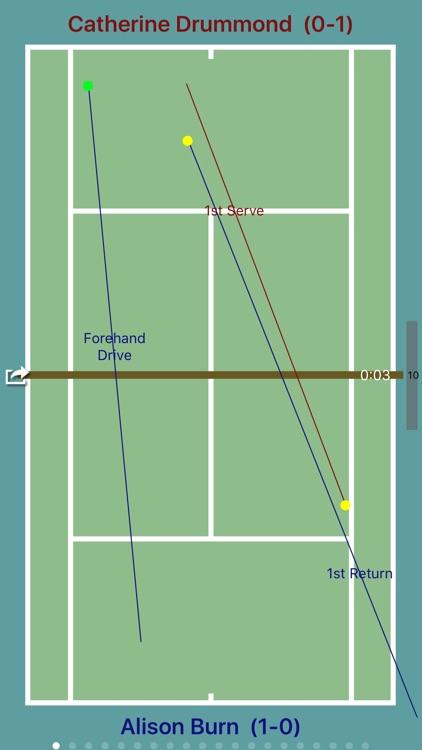 ProTracker Tennis screenshot-8
