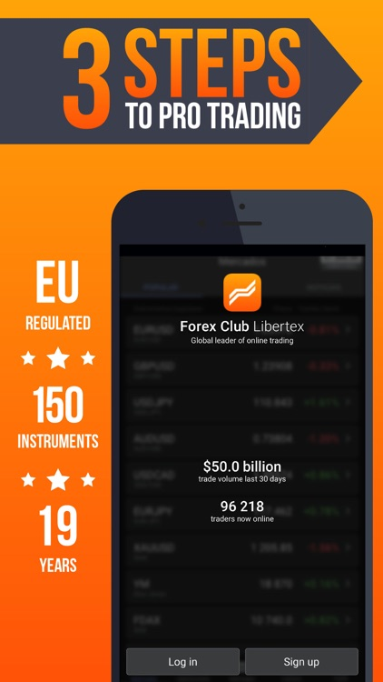 Libertex - mobile trading screenshot-0