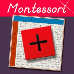 Montessori Addition Charts