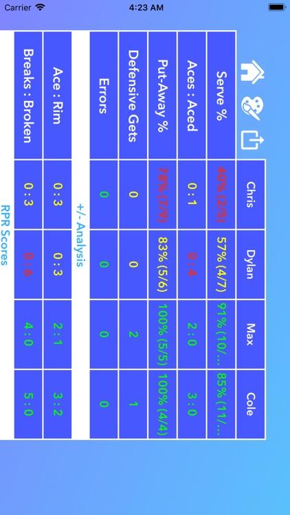 Roundnet Stats Tracker screenshot-3