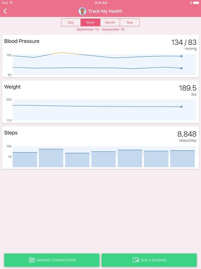 My Chart Reading Health