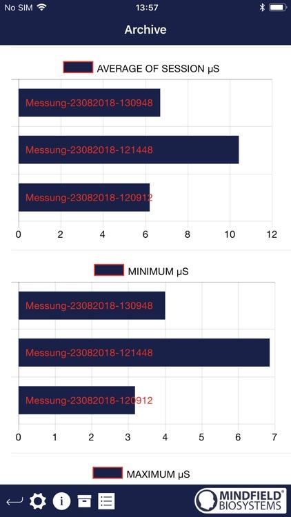 Mindfield eSense screenshot-6