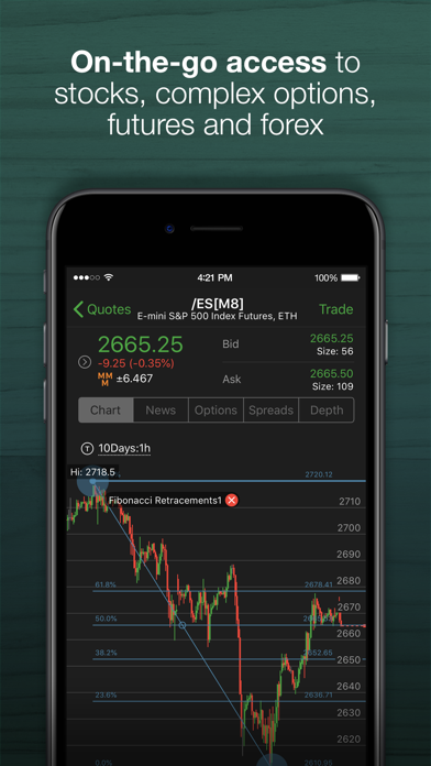 Top 10 Apps like thinkorswim: Trade Invest Buy  in 2019 for