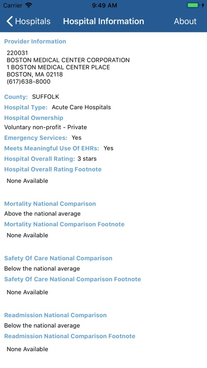Medicare Hospital Compare screenshot-0