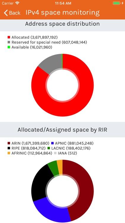 IP Tools: Network Insights screenshot-4