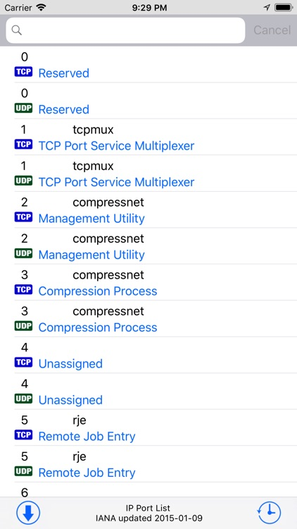 IP Port List