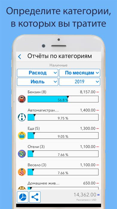 Ежедневные Расходы: финансыСкриншоты 5