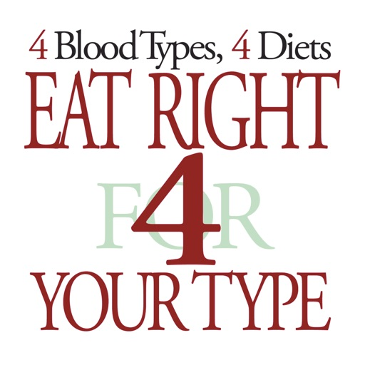 Blood Type Diet® icon