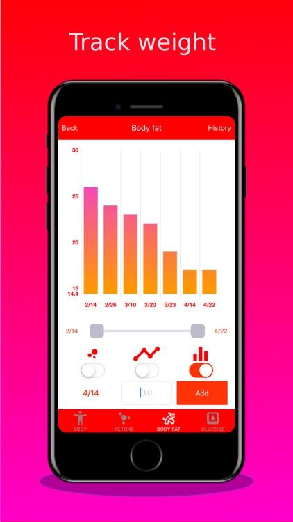 Zero Calories fasting tracker