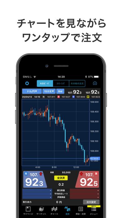iSPEED FX - 楽天証券のFXアプリ ScreenShot0