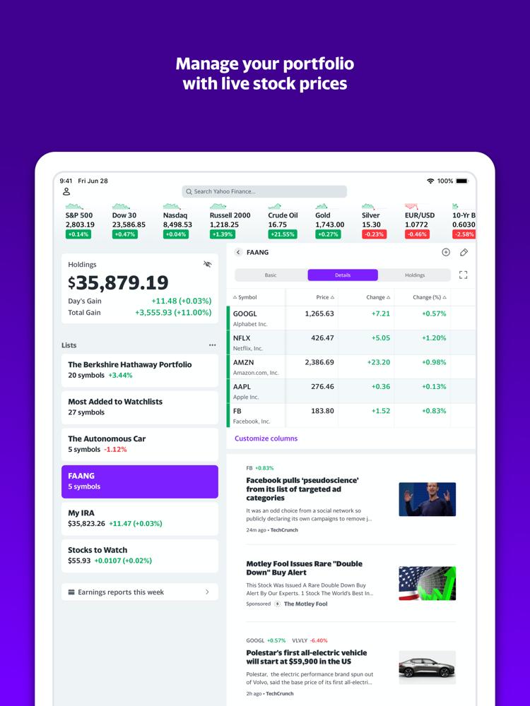 Yahoo finance ticker lookup