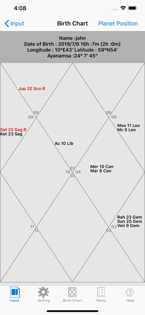 Planet Strength Calculator Astrology