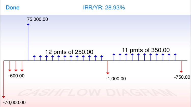 10bii Financial Calculator screenshot-3