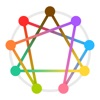 Enneagram: Personality Tests Reviews