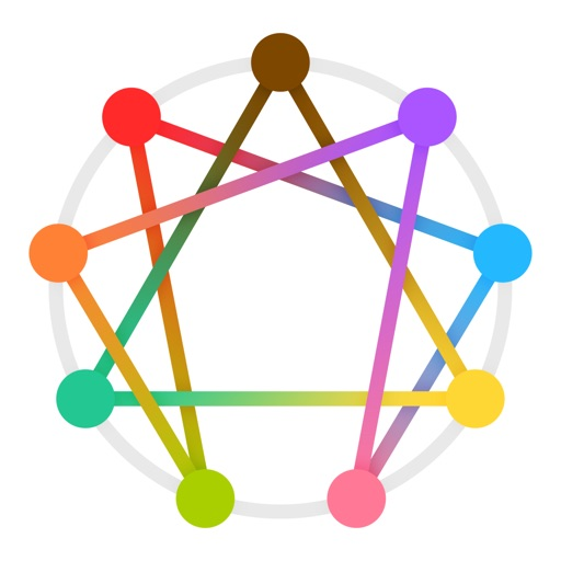 Enneagram: Personality Tests
