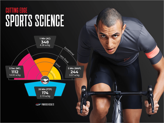 The Sufferfest Training System by The Sufferfest (iOS