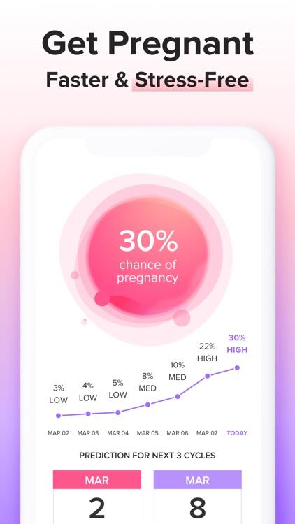 Glow Period, Fertility Tracker