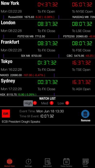 Forex Watch (No Subscription) Screenshot