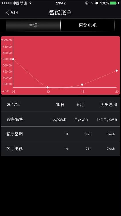 逸云智能家居 screenshot-3