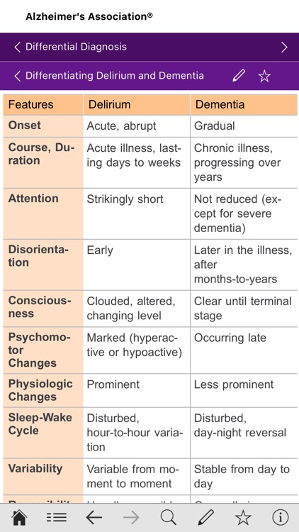 Alzheimer's Disease Pocketcard screenshot-4
