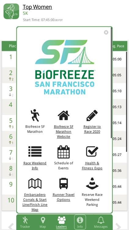The Biofreeze SF Marathon screenshot-5