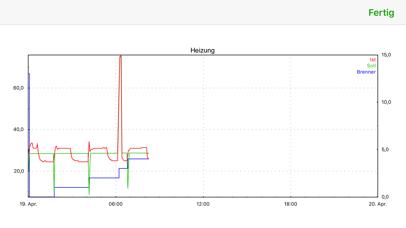 Screenshot for FHEM Control in Germany App Store