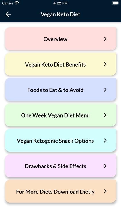 Keto Diet Plan For Weight Loss screenshot-5