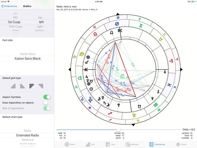 kairon astrology ipad