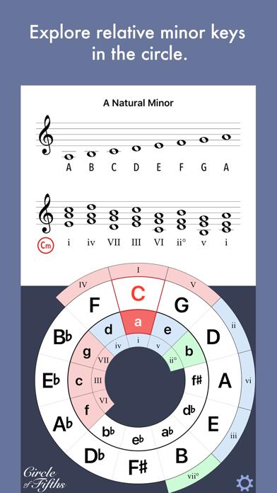 Circle of Fifths, Opus 1のおすすめ画像2