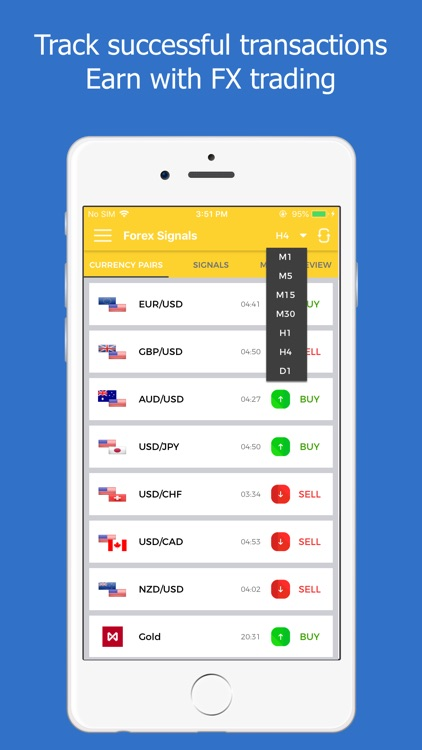 Forex Signals Tracking - Live screenshot-4