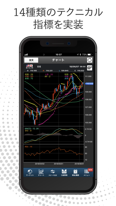 HYPER FXアプリ-FX・為替 SBI証券の取引アプリ ScreenShot1