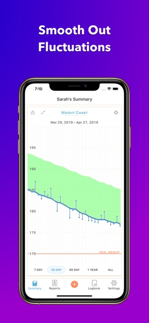 Happy Scale on the App Store